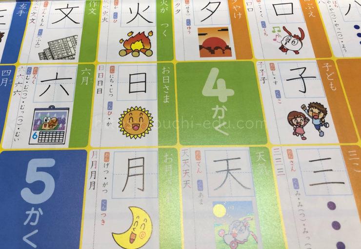 チャレンジタッチ 漢字