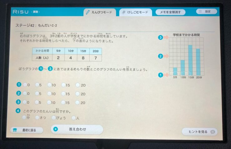RISU算数 問題例